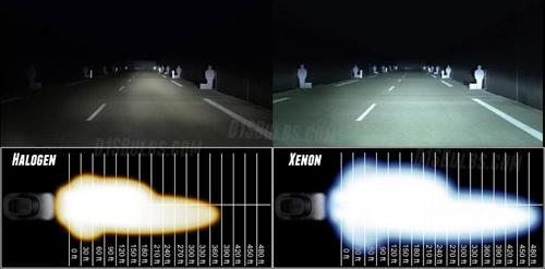 đèn xenon ô tô