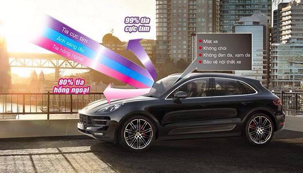 tác dụng dán phim cách nhiệt cho xe BMW